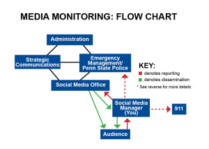 Flow Chart_image for web